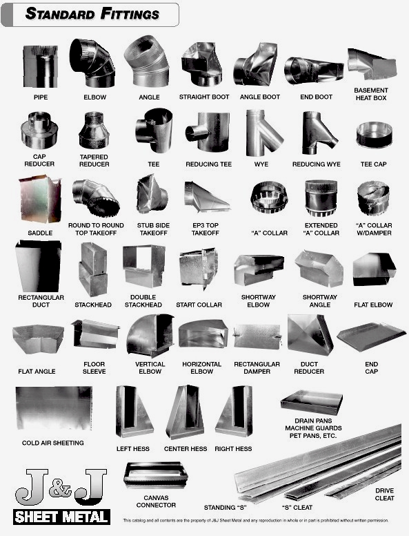 Standard fittings for heating and air condition ductwork.