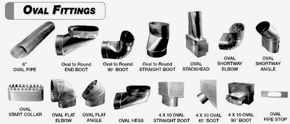 Oval pipe and fittings for HVAC installations.